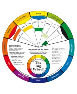 Artist Colour Wheel