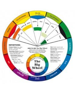 Artist Colour Wheel